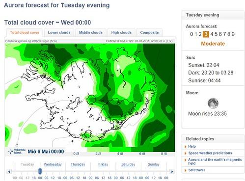 Predicción de auroras boreales (Islandia)