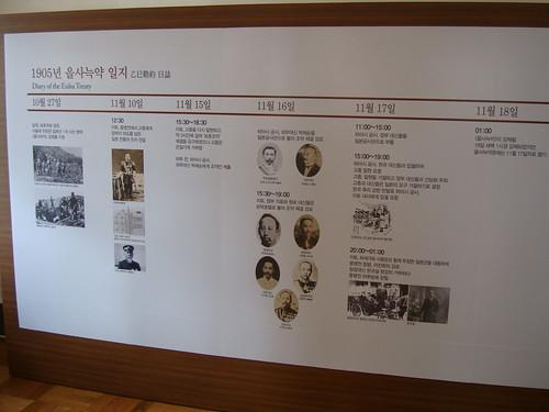 Jungmyeong-Jeon Seoul