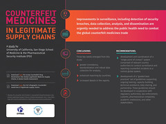 4.Counterfeit Medicines in Legitimate Supply Chains, A study by University of California, San Diego School of Medicine & the Pharmaceutical Security Institute (PSI)