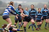 Lewes Ladies vs Susex University - 14 March 2015