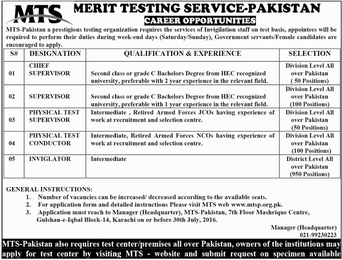 Merit Testing Service Pakistan Jobs 2016