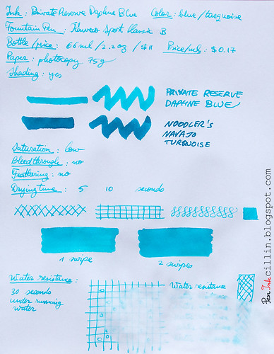 Private Reserve Daphne Blue on photocopy