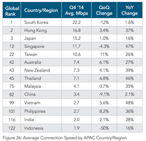 2014-q4-state-of-the-internet-report.pdf 2015-03-27 09-39-30