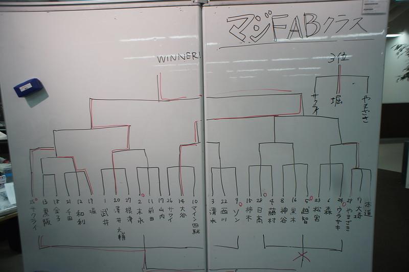 20140429_Fabミニ四駆カップ2015Spring