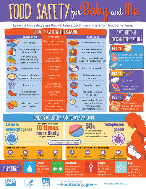 Food Safety for Baby & Me