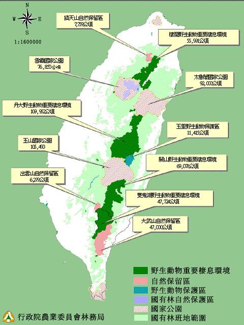 中央山脈生態廊道示意圖