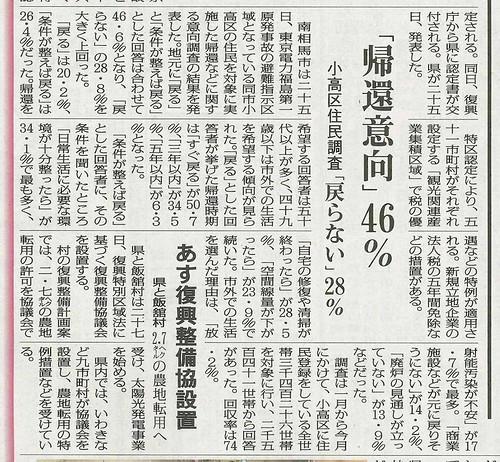 「帰還意向」46% 小高区住民調査 「戻らない」26% 福島民報 2015/3/26