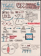 Intro to UXD