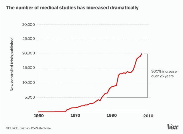 Medical_studies-2