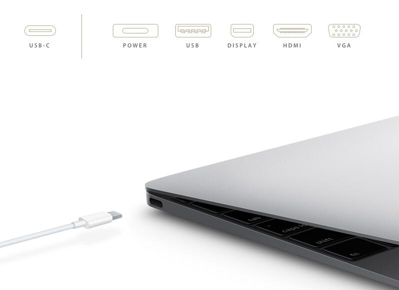 Macbook 2015 USB-C