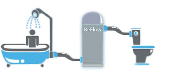reflow-demo-revision5