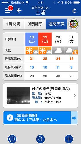 2015kasumi Weather Forecast