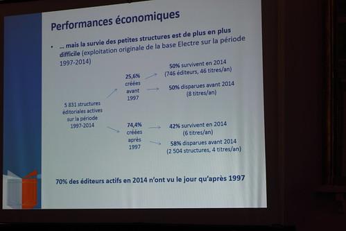 Étude économique sur le secteur de l'édition - Syndicat National de l'Édition