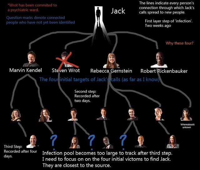 Jack Board