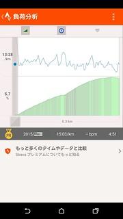 Screenshot 区間 - 負荷分析
