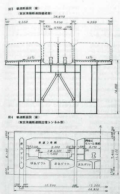 東京湾横断道路(アクアライン)併用モノレール計画(未成線) (4)
