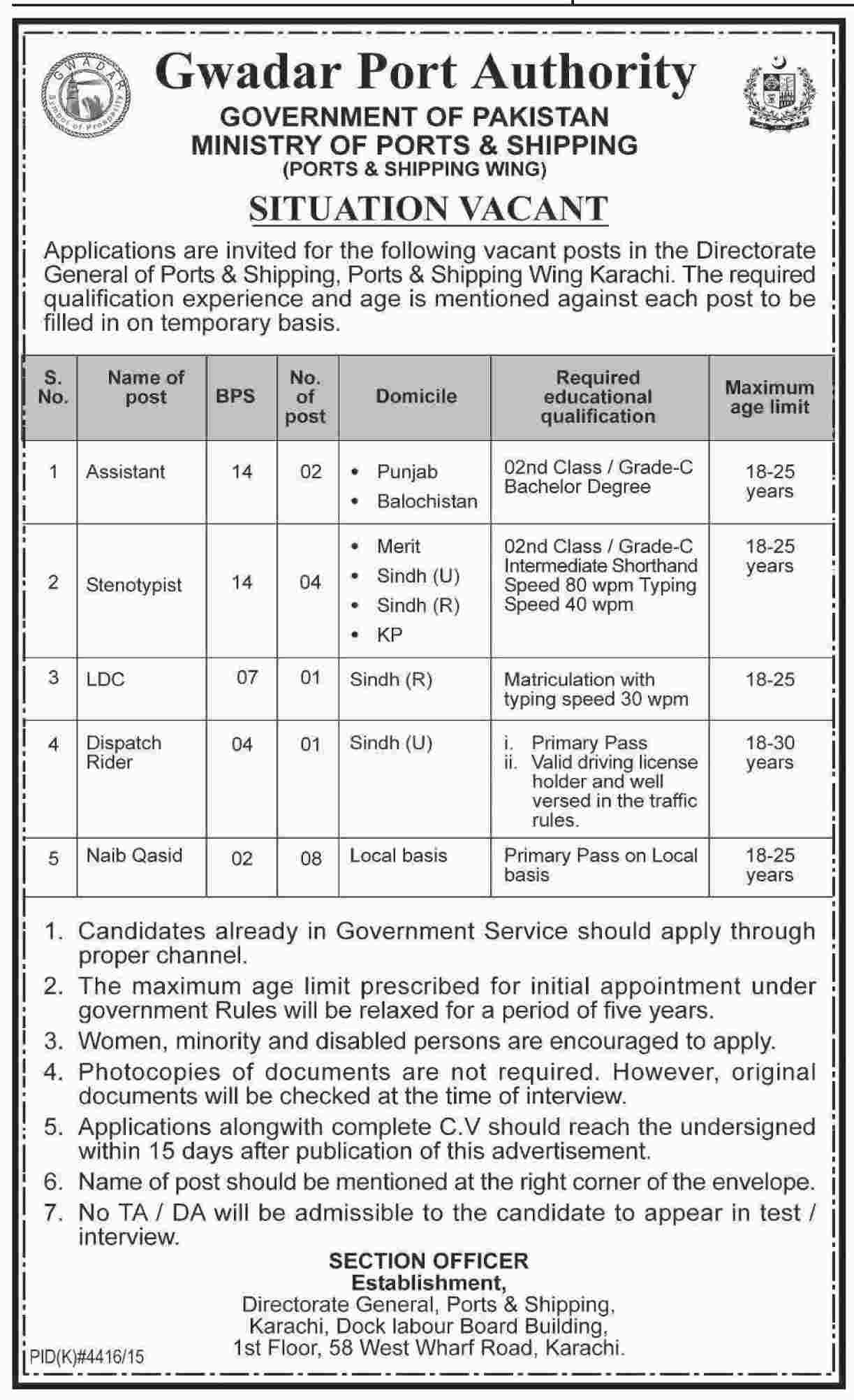 Gawadar Port Authority Jobs 2016