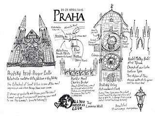 My visit to Prague travel Sketchnote