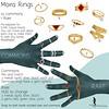 Moira Rings