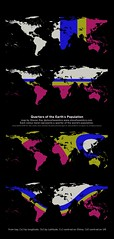quarters of the world's population