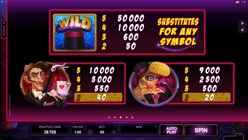 free Rabbit in the Hat slot payout