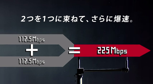 NTT DoCoMo LTE