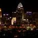 Cincinnati Skyline by Travis Estell
