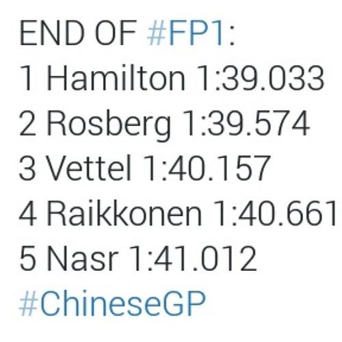 Final de FP1 que ocorreu agora pouco