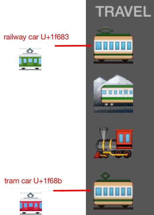 Travel Emoji - railway tram Twitter - IMG_2152 - 12152