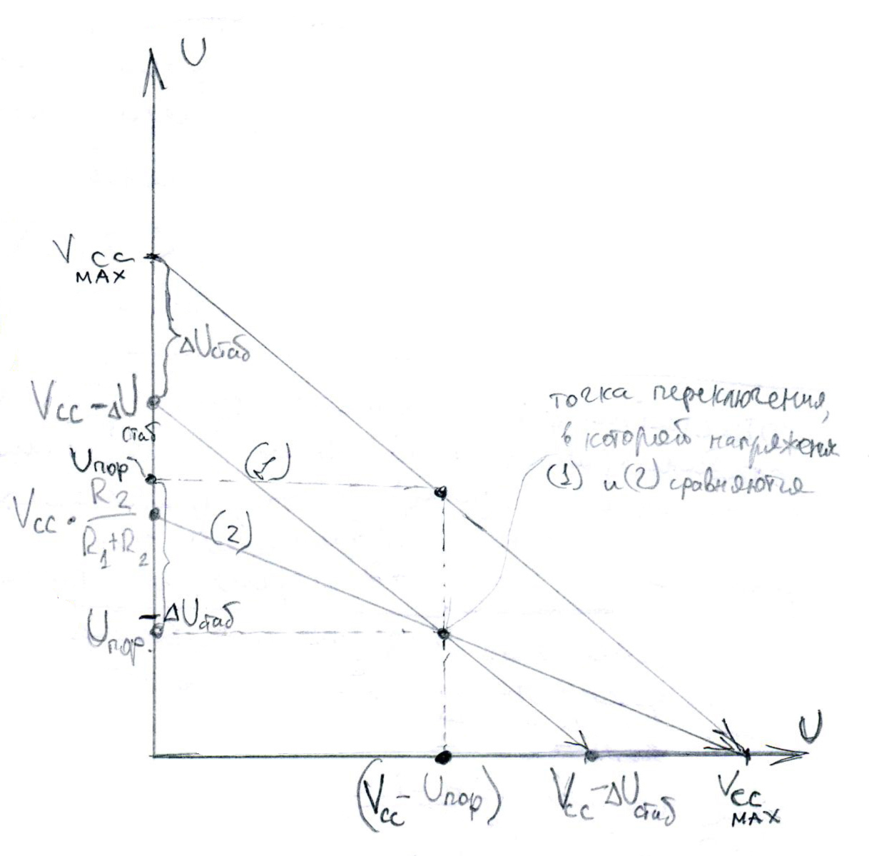 принципиальная схема транзисторный детектор
