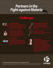 IFPMA Infographic-Partners in the Fight against Malaria: Challenges