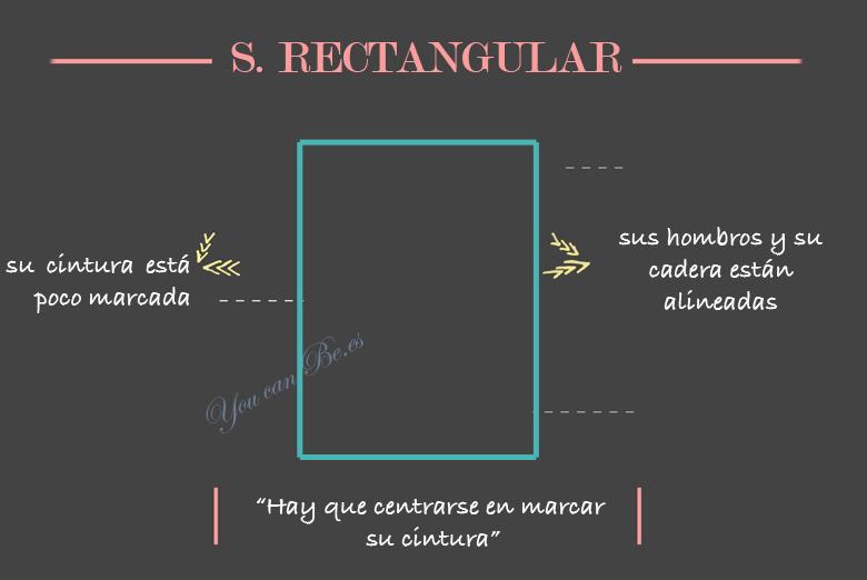 cuerpo-rectangular