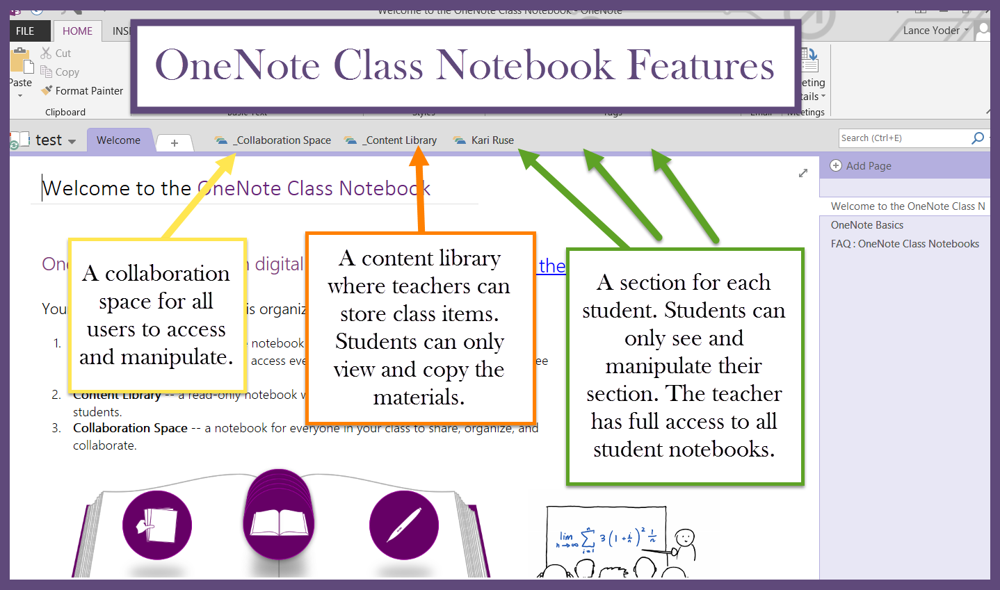 Edgaged: OneNote Class Notebook Creator