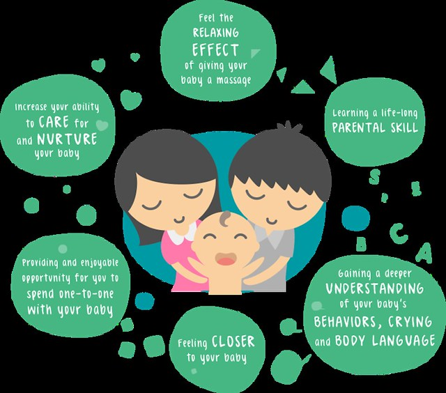 puchong single parents Single bedded room  3 bedded room  job search  contact us .