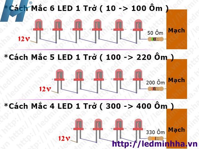 Mắc LED Đỏ a_GF