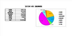 2015.4報告