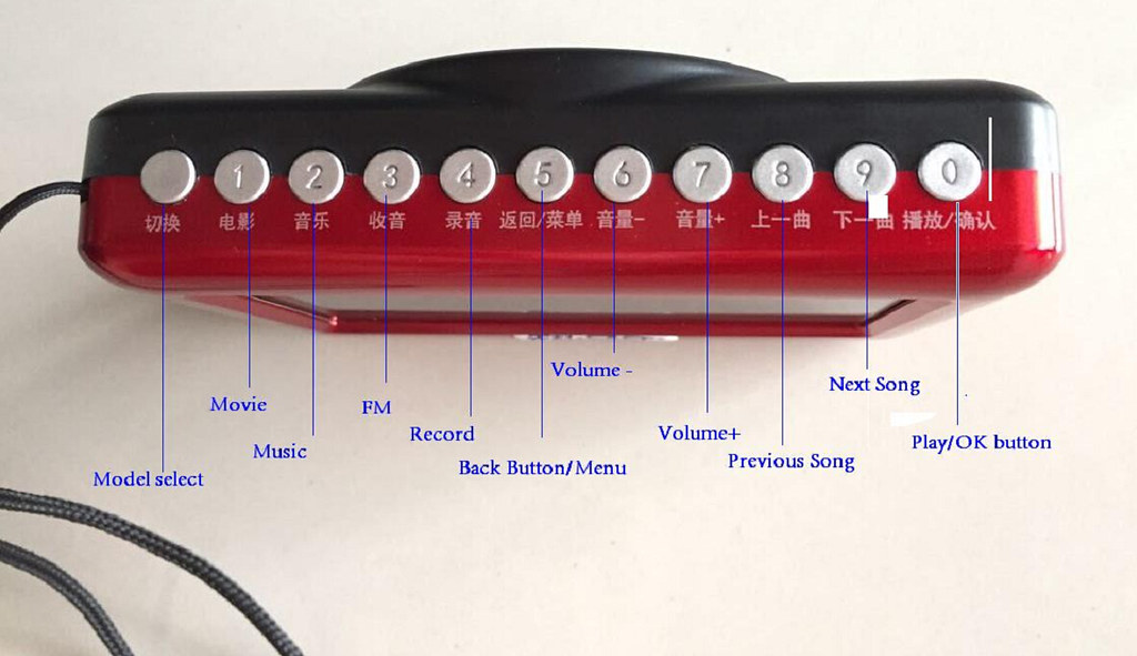 motorola waterproof walkie talkie manual
