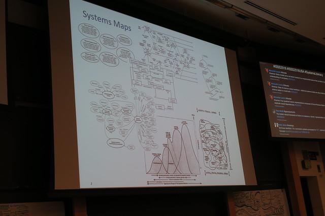 Jennifer Wilby, System Maps