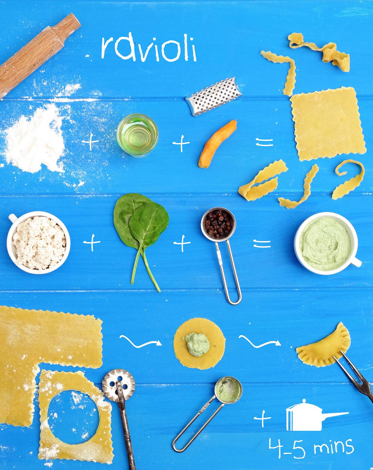 Ravioli - Making of