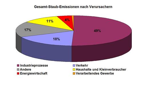 Abb-holzvonhier-Energie-33