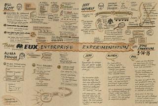 EUX15_Enterprise_Experimentation_mjbroadbent