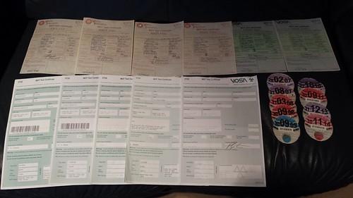 MOT Certificates