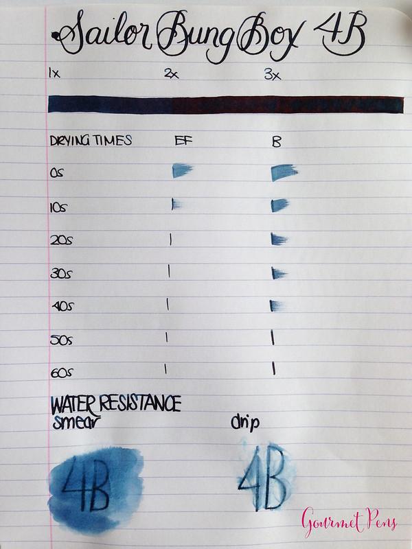Ink Shot Review Sailor Bung-Box 4B Blue Black @bungbox (1)