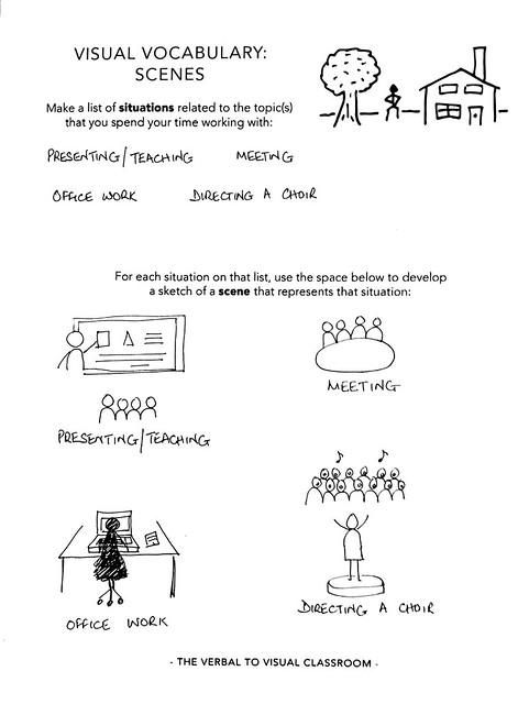 Visual vocabulary scenes