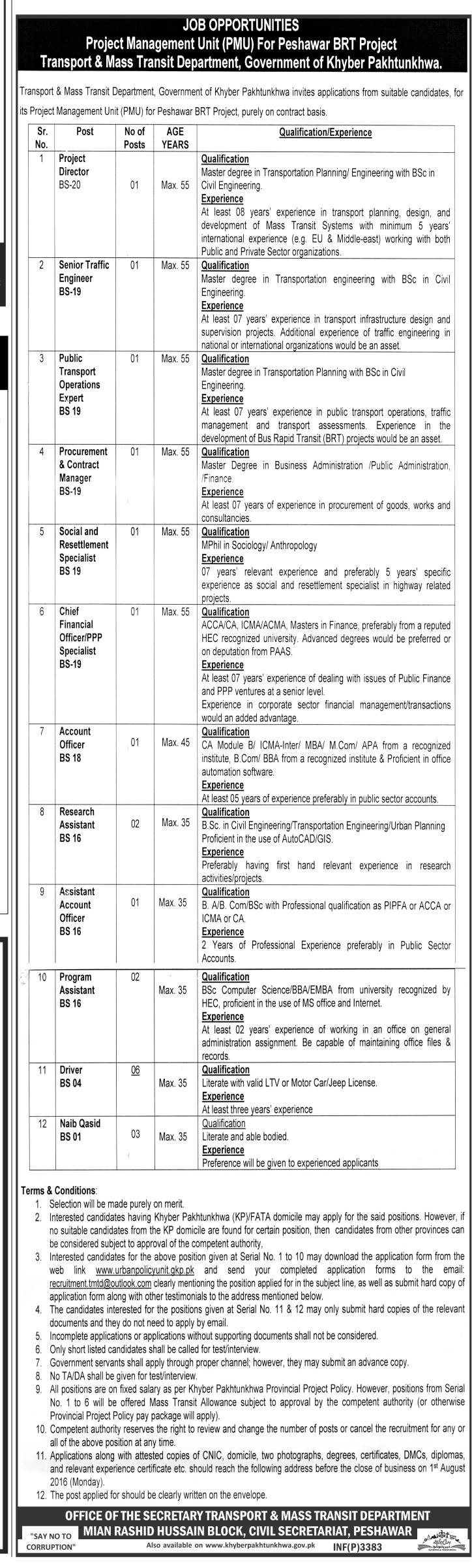 Transport and Mass Transit Department Government of KPK Jobs