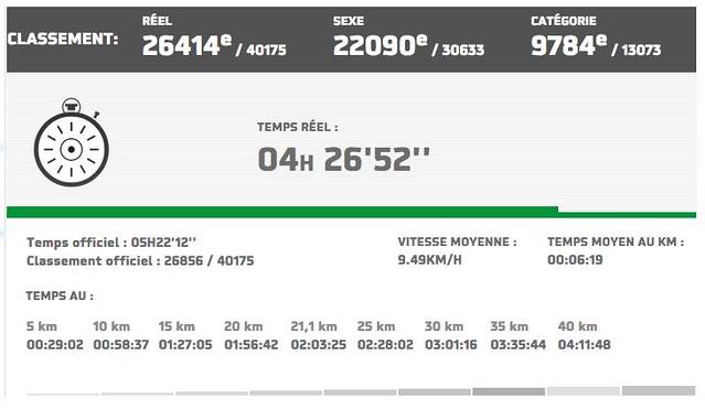 paris-marathon-2015-finish