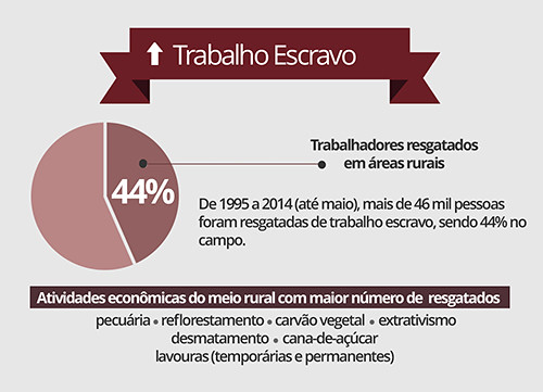 Infografico PL Rural cópia(1)!.jpg