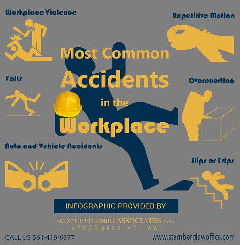 Most Common Accidents in the Workplace
