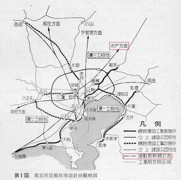 通勤新幹線