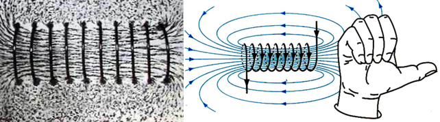 Từ trường của dòng điện có hình dạng đặc biệt